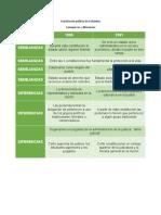act 1 constitucion politica.docx