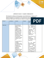 Paso 3 - Apéndice 1 - Cuadro Comparativo.DA.docx