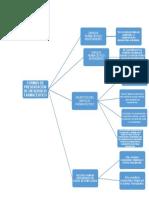 mapa de atencio farmaceutica