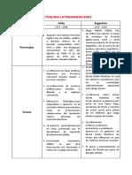 DICTADURAS LATINOAMERICANAS.docx