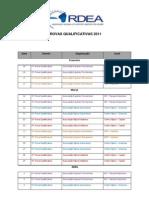 Calendario Provas Qualificativas 2011