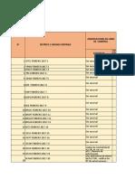 deteccion de observaciones en los lcv