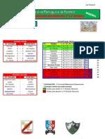 Resultados da 14ª Jornada do Campeonato Nacional de Futsal Masculino