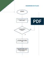 DIAGRAMA DE FLUJO LINEA 341 (1).xlsx