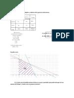 Solución programacion lineal