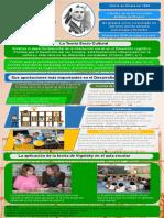 Infografia Vigotsky PDF