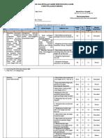Kisi-Kisi Soal PAS PKN Kelas 10 Tahun 2020