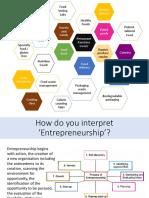1a - Basics of Entrepreneurship