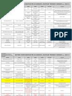 materie-complementari-pre-accademico-e-discipline-triennio-biennio (4).pdf