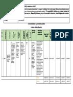Lista Intermediară a Cererilor de Finanțare Aprobate (1)