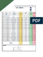 Revisão Preços Tabela