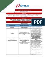 Ficha Tecnica del Macroproceso Logistico