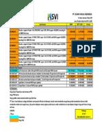 PL Processor HIKVISION  (SVI-Juni 2020).pdf