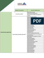 Liste exonération 20-21 V.030920.pdf