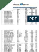 Planilha de Quantitativo de Materiais - Tubulação
