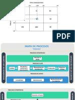 MAPA DE PROCESOS Y MATRIZ INTERNA EXTERNA INDUSOL
