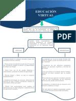 MAPA DE VENTAJAS Y DESVENTAJAS DE LA EDUCACION VIRTUAL