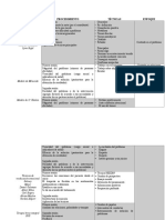cuadro comparativo modelos de terapia breve