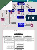 FLUJO CIRCULAR DE LA ECONOMIA PPT