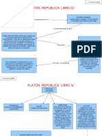 Esquemas Republica Platon