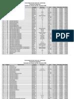 Calendario de finales del 2do semestre 2020