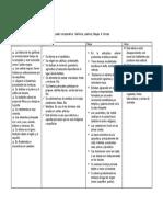 Cuadro comparativo  Garífuna, Ladinos, Mayas  & Xincas.docx