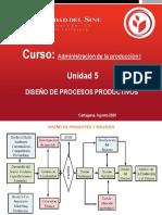 UNIDAD # 5-DISEÑO DE PROCESOS PRODUCTIVOS.pdf