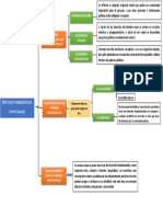 DERECHOS PRIETO SANCHÍS.pdf