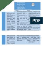 necesidades_practica profesional de enfermeria.docx