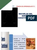 PPT SESIÓN 2_Escuelas del Derecho Constitucional (1)