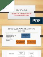 COSTEO POR PROCESOS (INSTRUCTIVO) (2).pptx