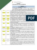 Reconocimiento de la norma ISO 220002018 (1)