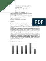TEST DE LOS VALORES DE ALLPORT