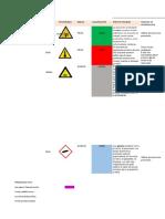matriz toxicologia.docx