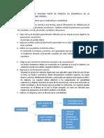 PARA FERRUM TALLER PARA EVALUAR SEGUNDA PARTE DE PROCESO DE DESARROLLO DE LA ASIGNATURA CONTABILIDAD GENERAL