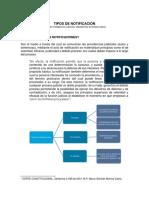 TIPOS DE NOTIFICACIÓN (1)