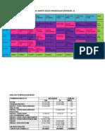 Jadual Waktu Kelas Prasekolah Penggal 2