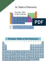 Lecture 4 Periodic table [Compatibility Mode]