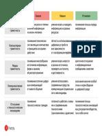 NEW_Таблица Грамотность