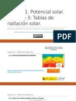 UT 1 Cap3 Tablas Radiacion.pdf