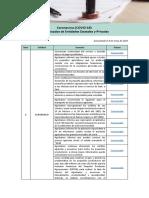 08.05-Coronavirus-COVID-19-Comunicados-de-Entidades-Estatales-y-Privadas.pdf