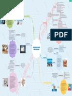 PDF ECO.pdf