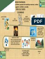 EVIDENCIA 2 INFOGRAFIA DEL TURISTA.pptx