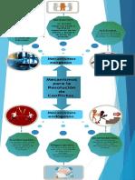 Presentación1. infografia adri..pptx