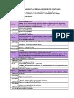 1301 BIENES Y SUMINISTROS DE FUNCIONAMIENTO CONTENIDO