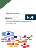 4.EVIDENCIA 4 conceptos de servicio al cliente