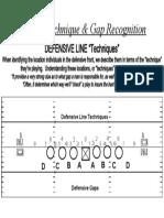 Defensive Technique & Gap Recognition