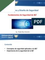 Fundamentos de Seguridad de Informacion....