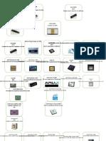 Linea_del_tiempo_microprocesadores