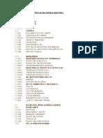 260501018 Nomenclatura de Cuentas de Una Empresa Industrial Docx